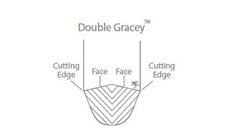 Double Gracey American Eagle